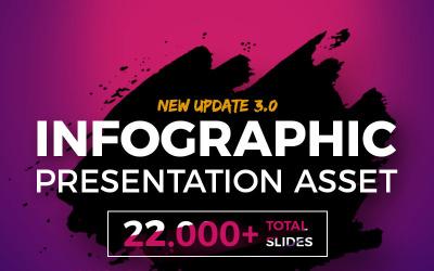 Pacote de infográfico - modelo de apresentação de ativos em PowerPoint