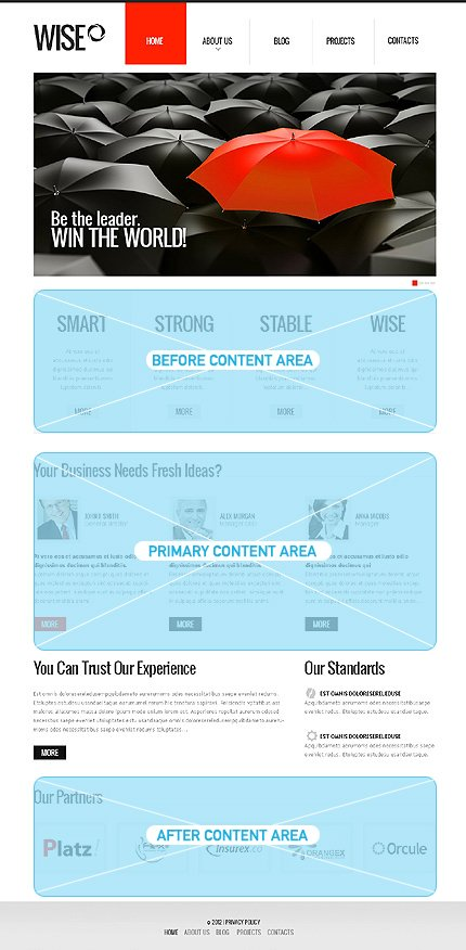 Wordpress Widgets Positions