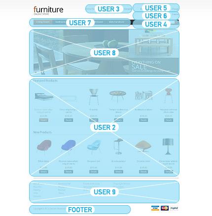 VirtueMart Modules Positions