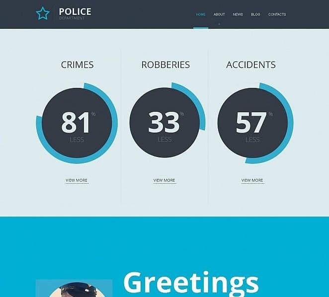 Luxusní Moto CMS HTML šablona na téma Policie New Screenshots BIG