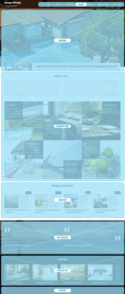 Drupal Template 51125 Main Page Screenshot