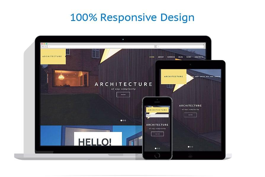 Thèmes WordPress Architecture #53109