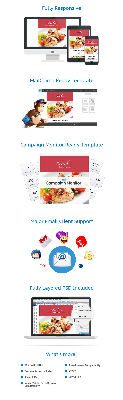 Modèles Newsletter Café et Restaurant #54962