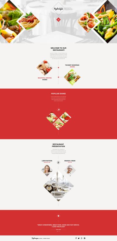 Modèle Web adaptatif  pour site de café et restaurant