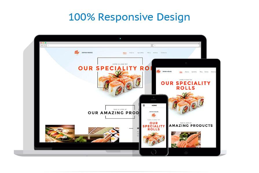 Modèles HTML5 Café et Restaurant #58056
