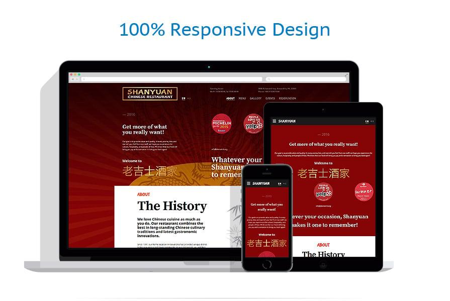 Modèles HTML5 Café et Restaurant #58239