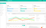 MonsterAdmin Bundle Dashboard Admin Template