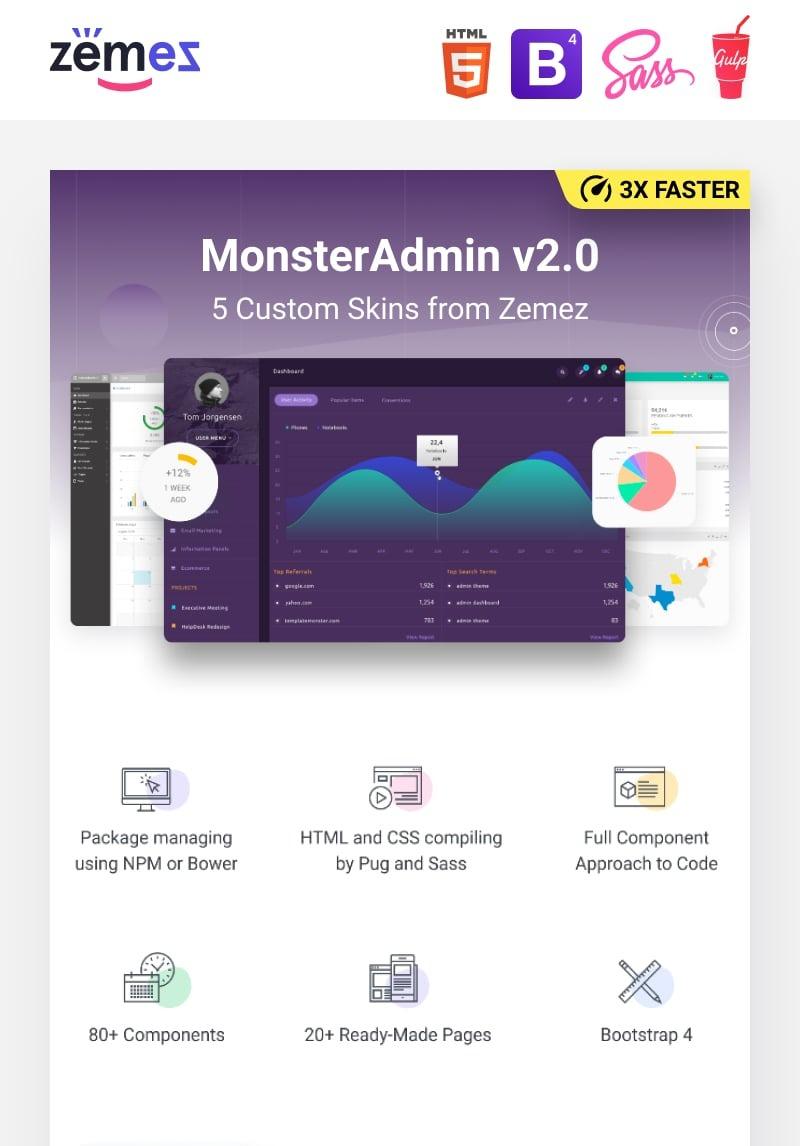 MonsterAdmin Bundle Dashboard Admin Template