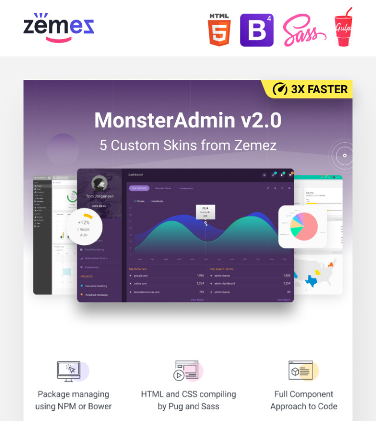 Monsteradmin Dashboard