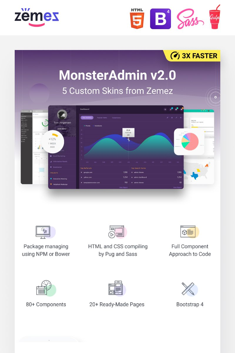 Responsivt MonsterAdmin Admin-mall #58393