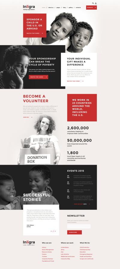 Charity Responsive Joomla šablona