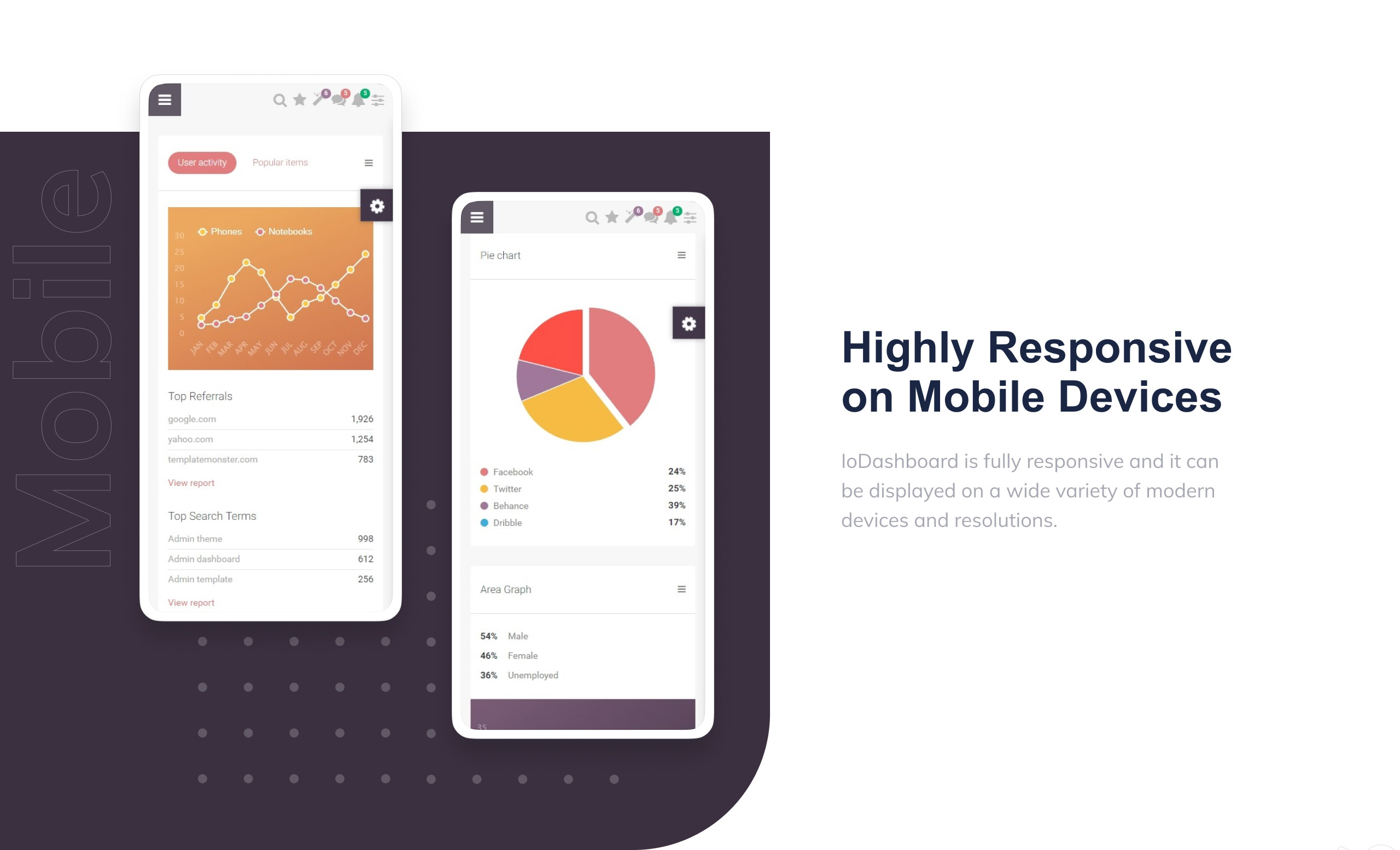 Ruby Admin - Multipurpose Modern Dashboard Admin Template