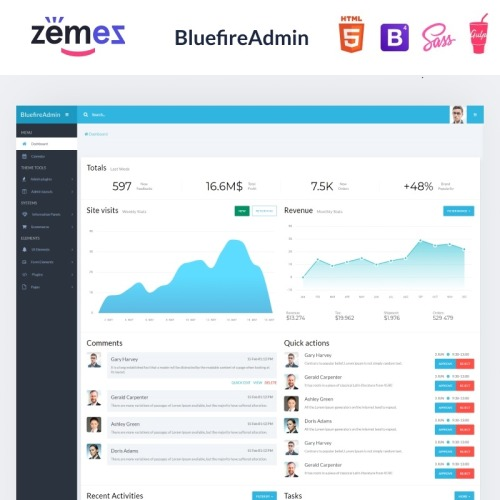 Bluefire - Admin Template based on Bootstrap
