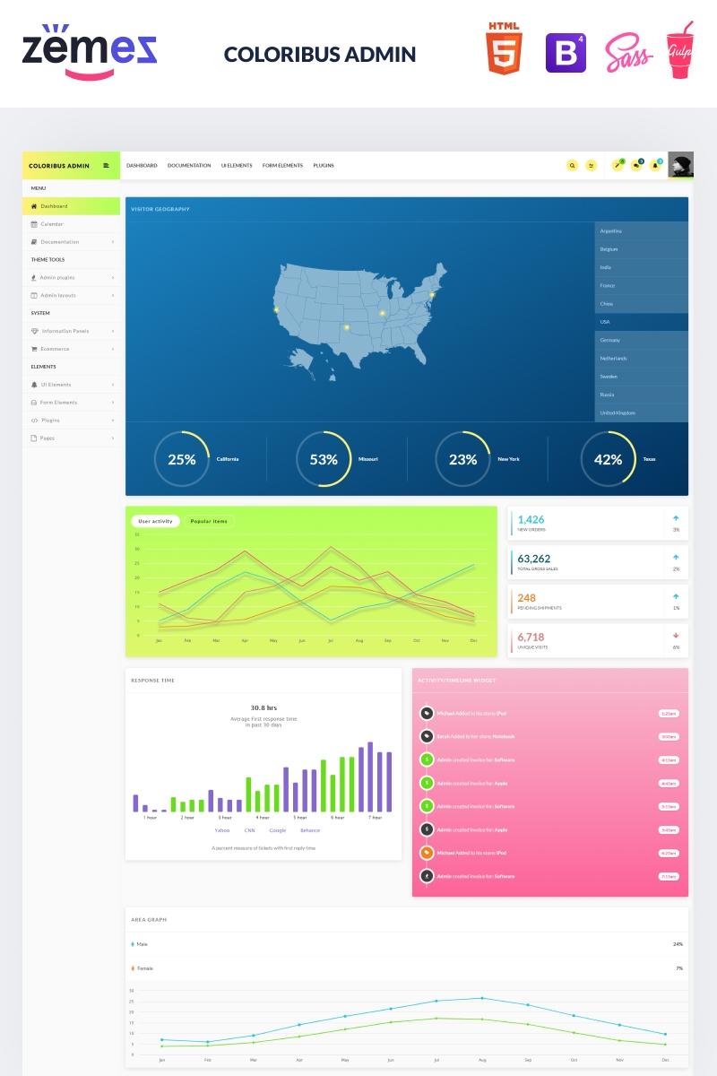 Reszponzív Coloribus Admin - Multifunctional Dashboard Clean Admin sablon 58898