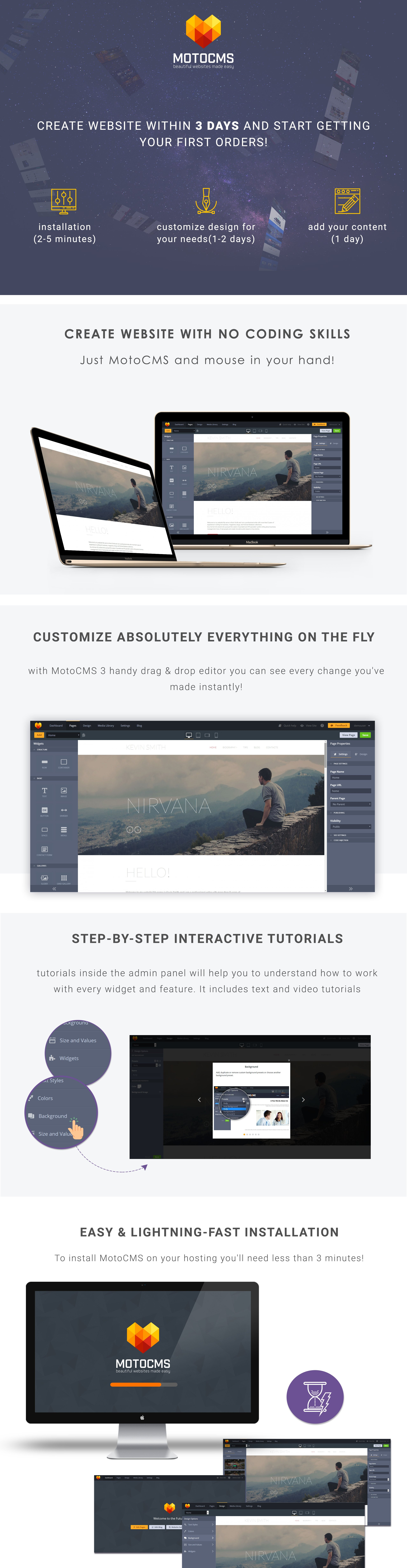 Kevin Smith Responsive Moto CMS 3 Template with Slider, Carousel, Blog