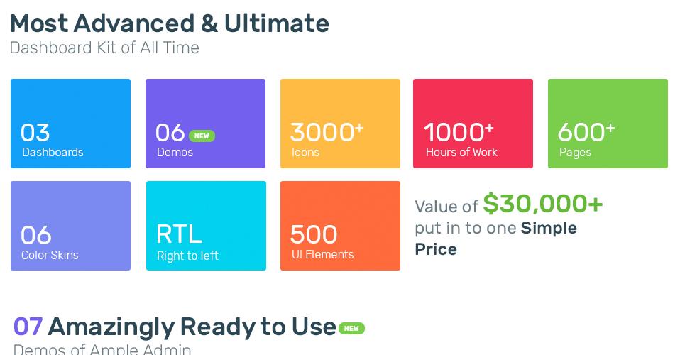 Ample Admin - Ultimate Dashboard Template Admin Template