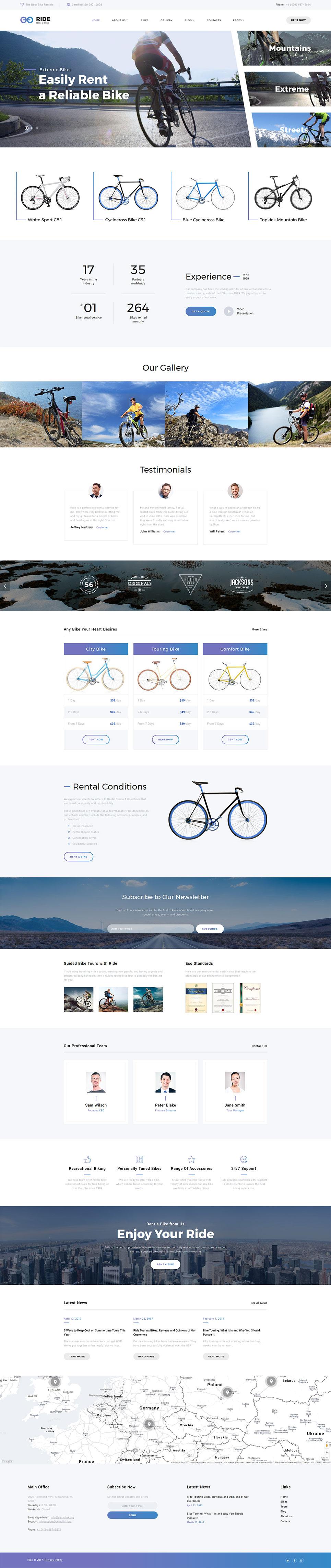 Plantilla web sitios-web ideal para Coches y Motos - Ahora por ...