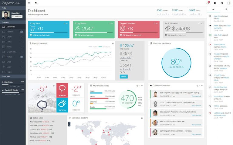 Dynamic - Responsive Front-end & Admin Template New Screenshots BIG