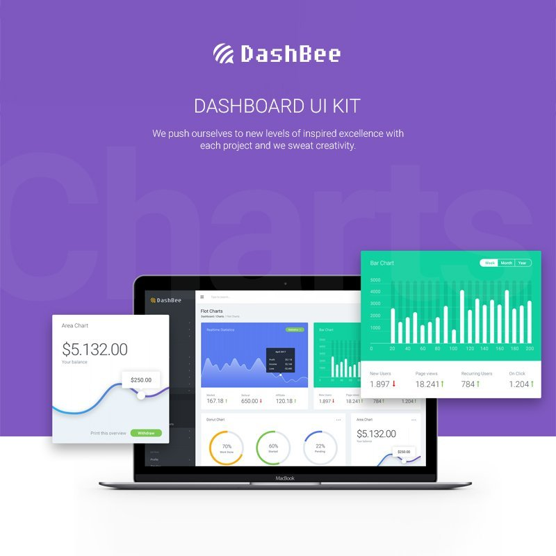 """DashBee - Dashboard UI Kit"" UI元素 #63883 - 截图"
