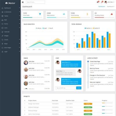 Meter responsive dashboard admin template 63934 business responsive admin template flashek Choice Image