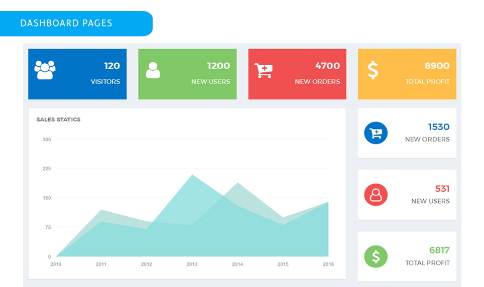 Mercy - Dashboard Admin Template