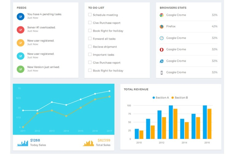 Mercy Dashboard Admin Template - Product dashboard template
