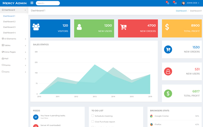 Admin Templates | Bootstrap Dashboard Themes | Template Monster