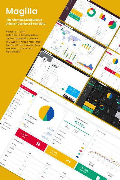 Адаптивный Шаблон панели управления №64378 на тему веб-разработка #64378