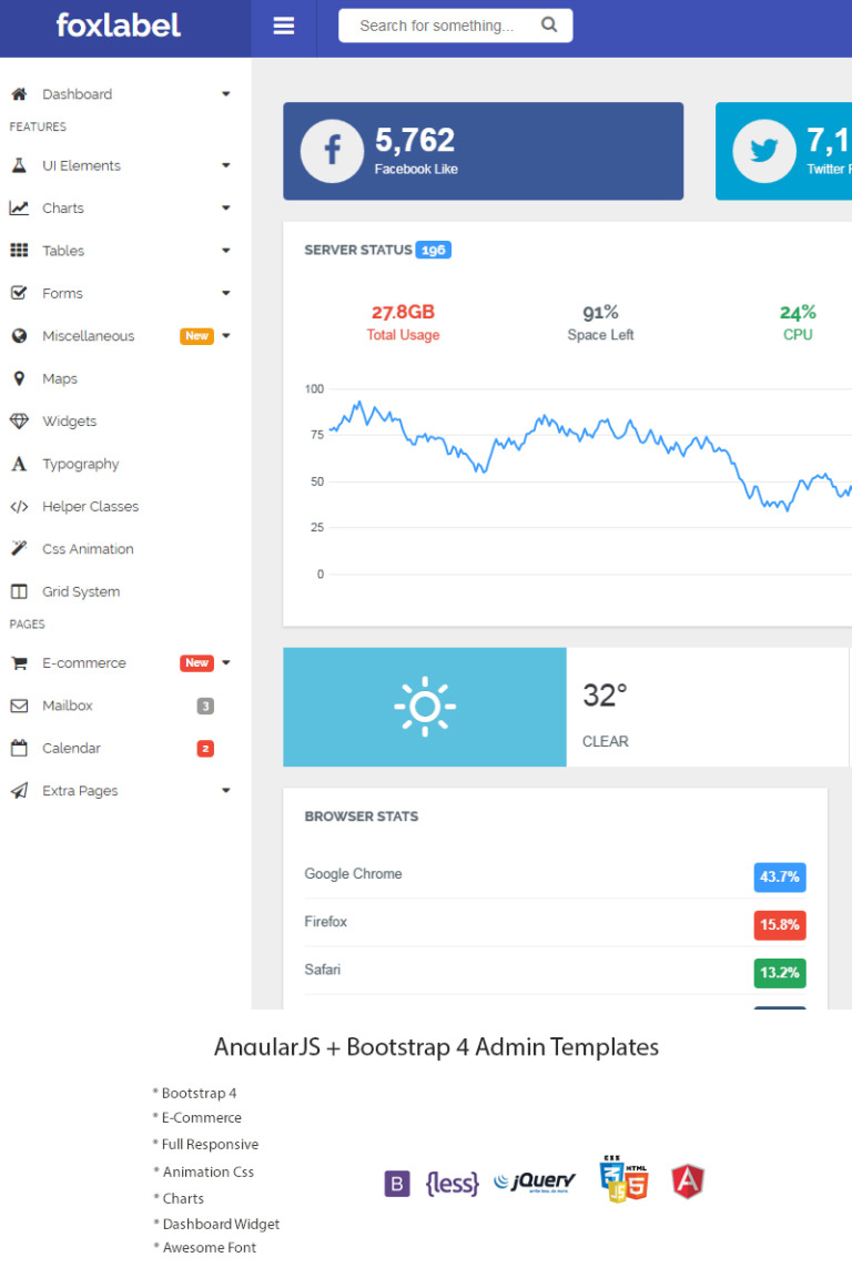 Foxlabel - Bootstrap 4 Admin Templates Admin Template Big Screenshot