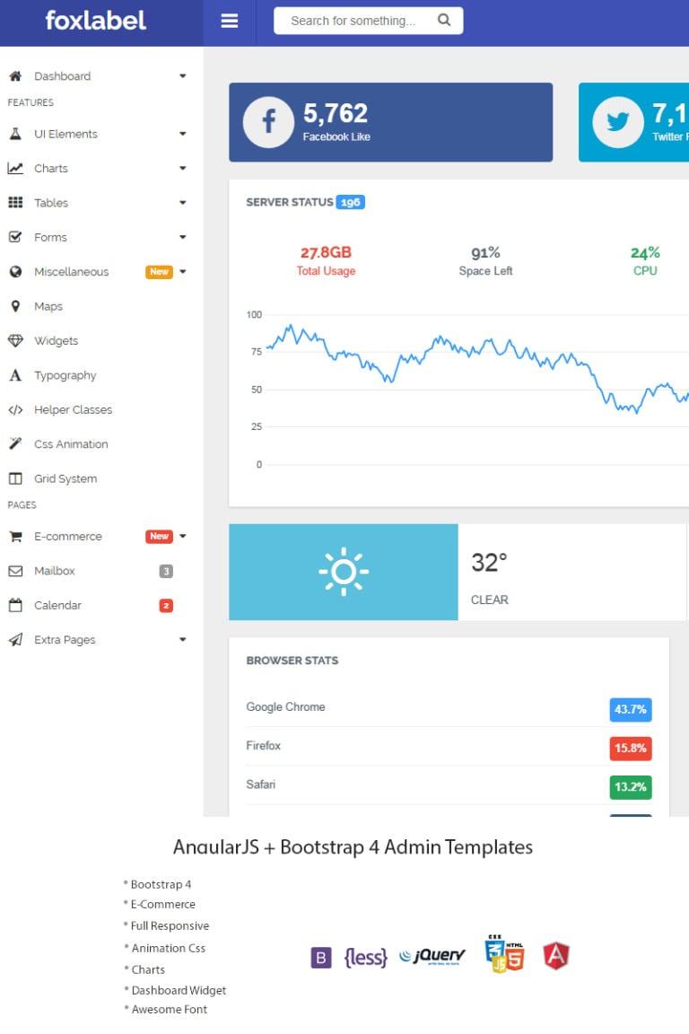 Foxlabel - Bootstrap 4 Admin Templates Admin Template Big Screenshot