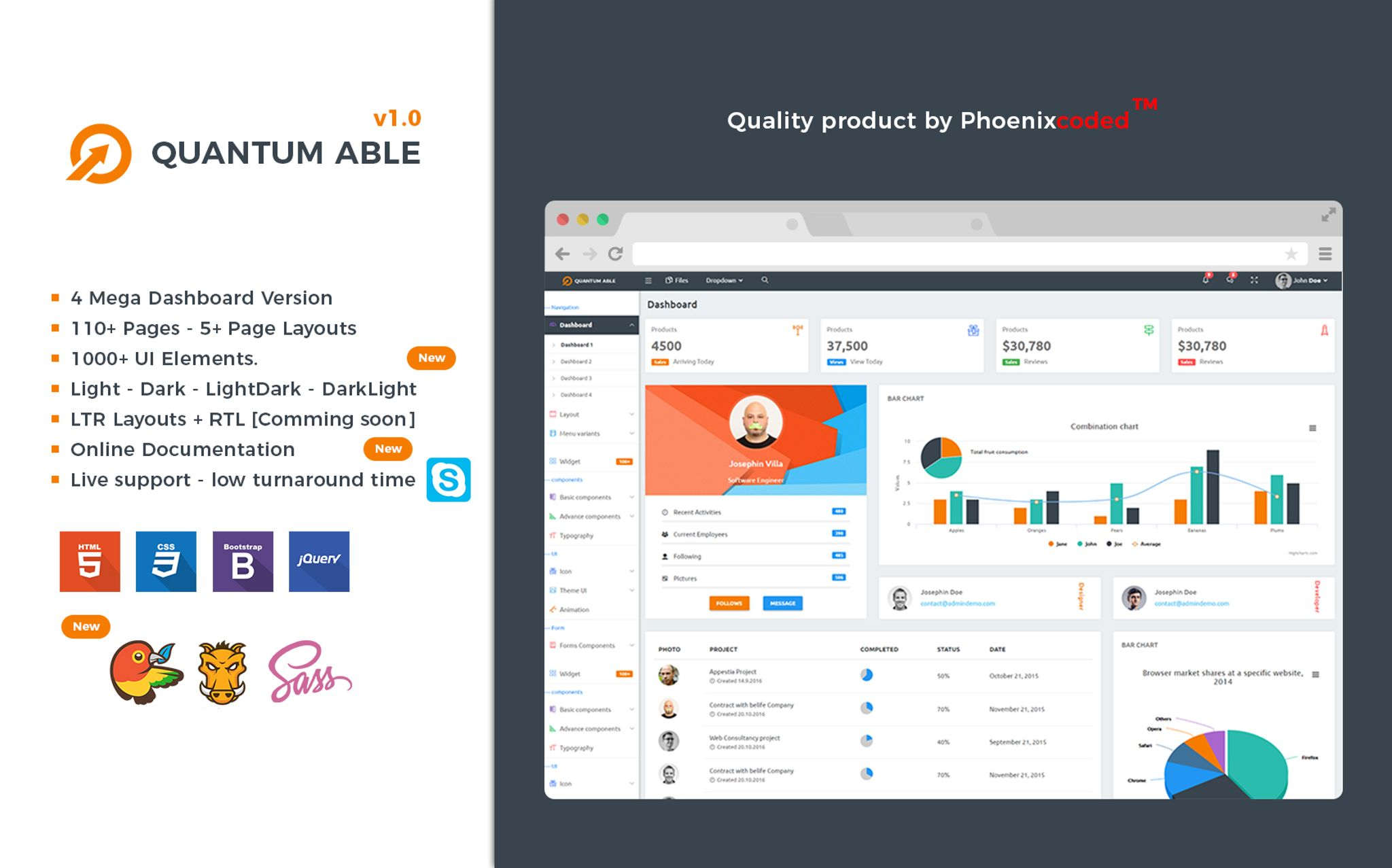 Quantum Able Responsive Bootstrap 4 Dashboard Admin Template