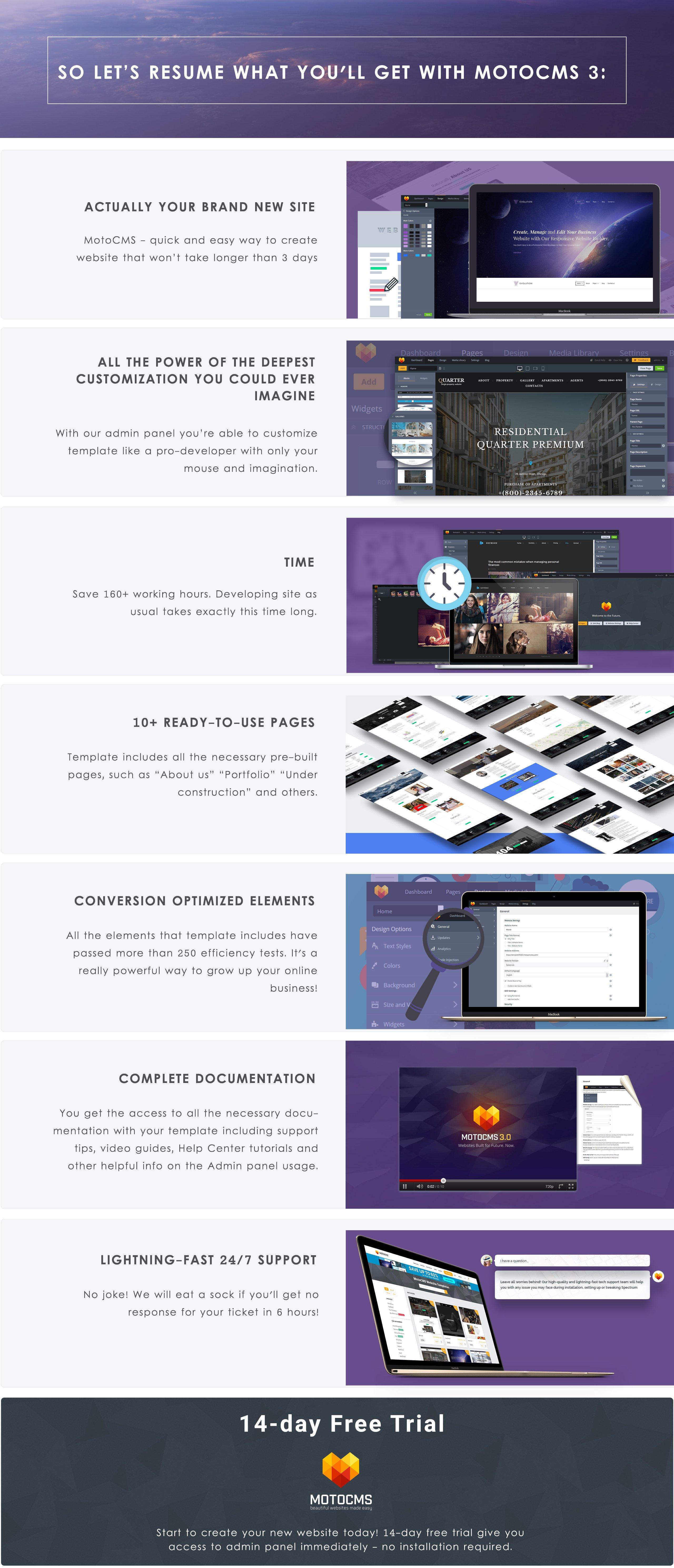 HousePress - Publishing Company Moto CMS 3 Template