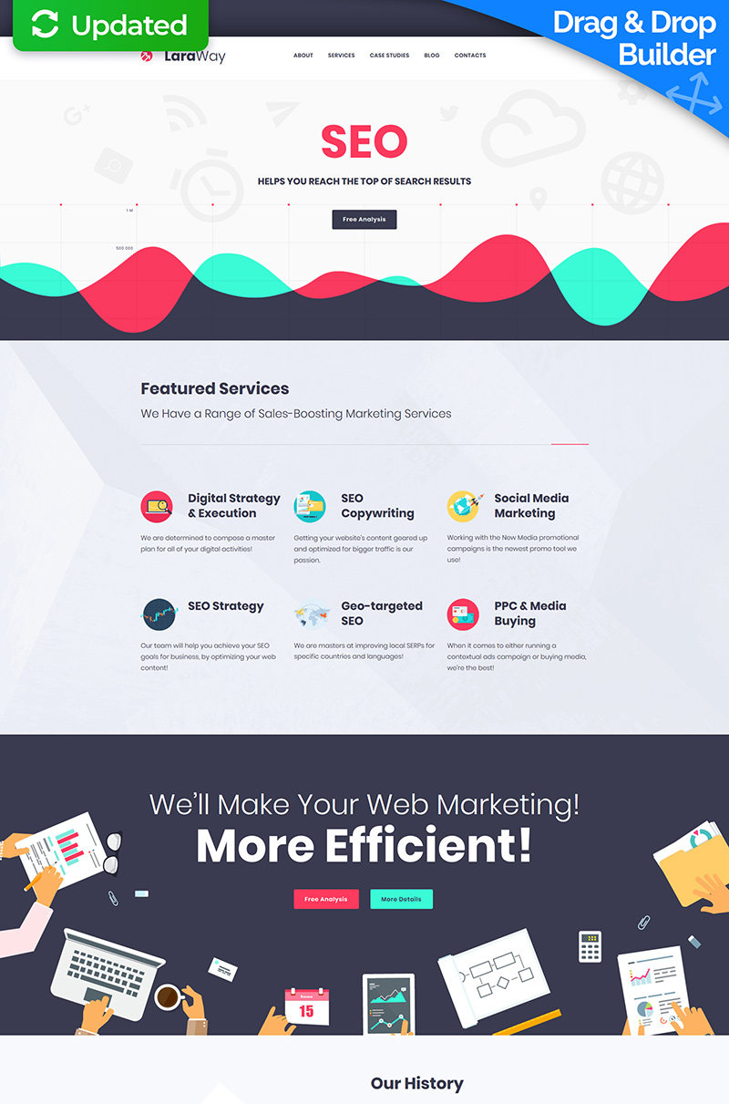 LaraWay - SEO & Digital Marketing Agency Moto CMS 3 Template
