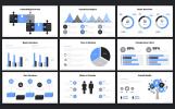 Multi Profit Financial Company Presentation PPT PowerPoint Template
