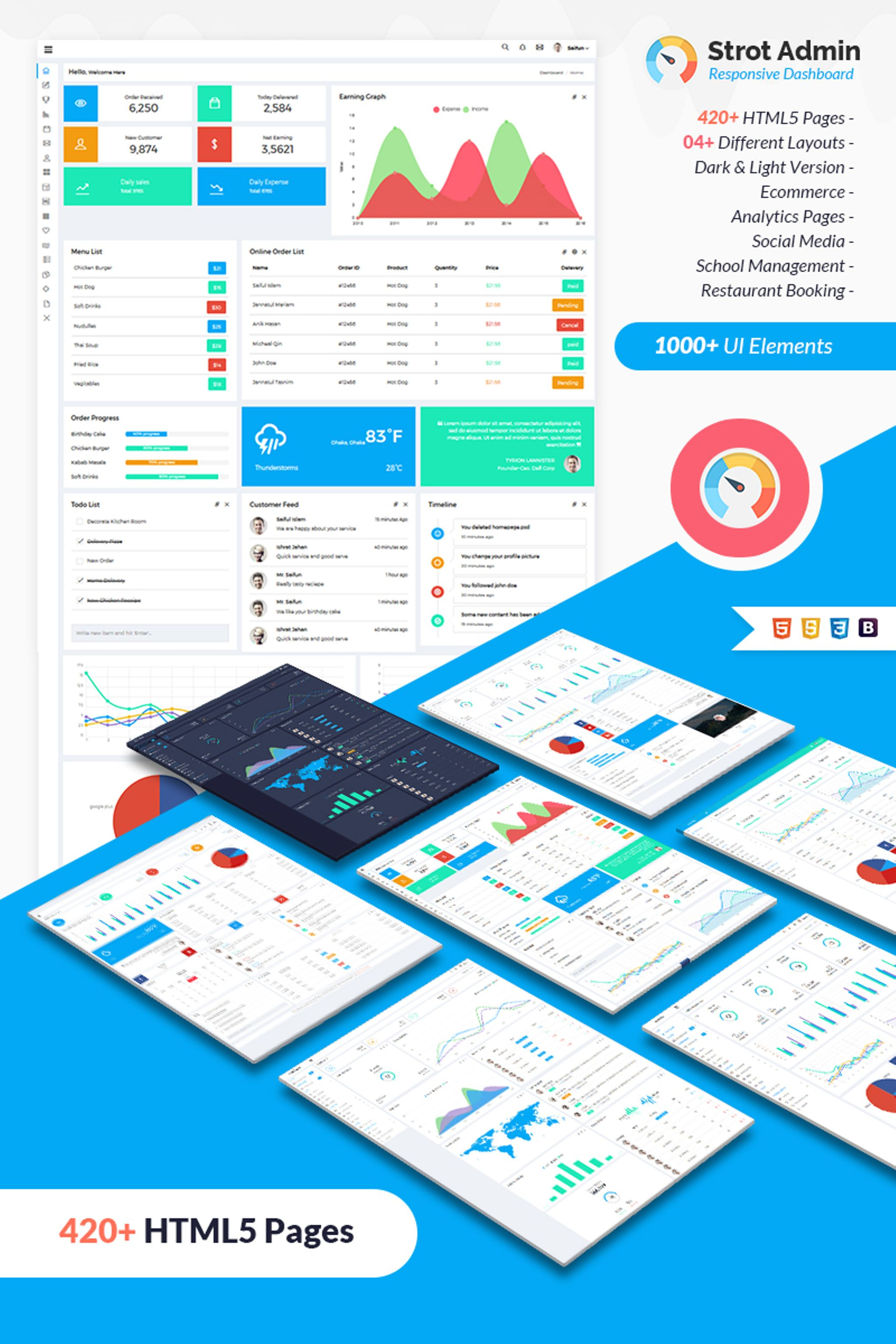 Strot - Responsive Dashboard №66860