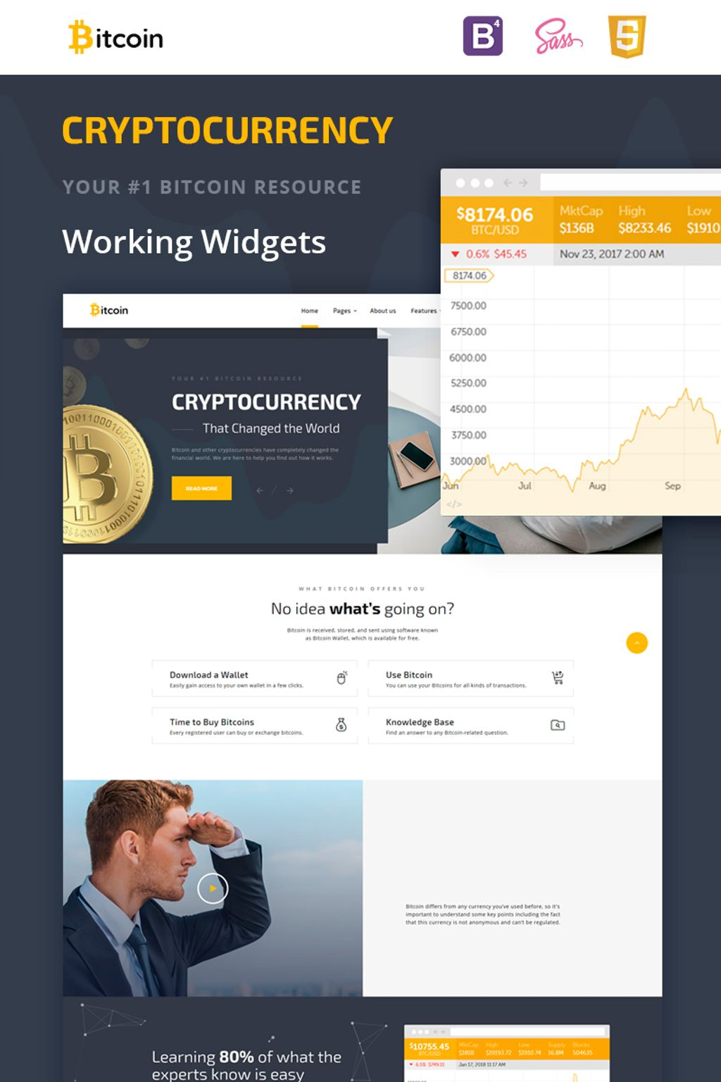 Bitcoin Cryptocurrency Responsive Website Template - screenshot