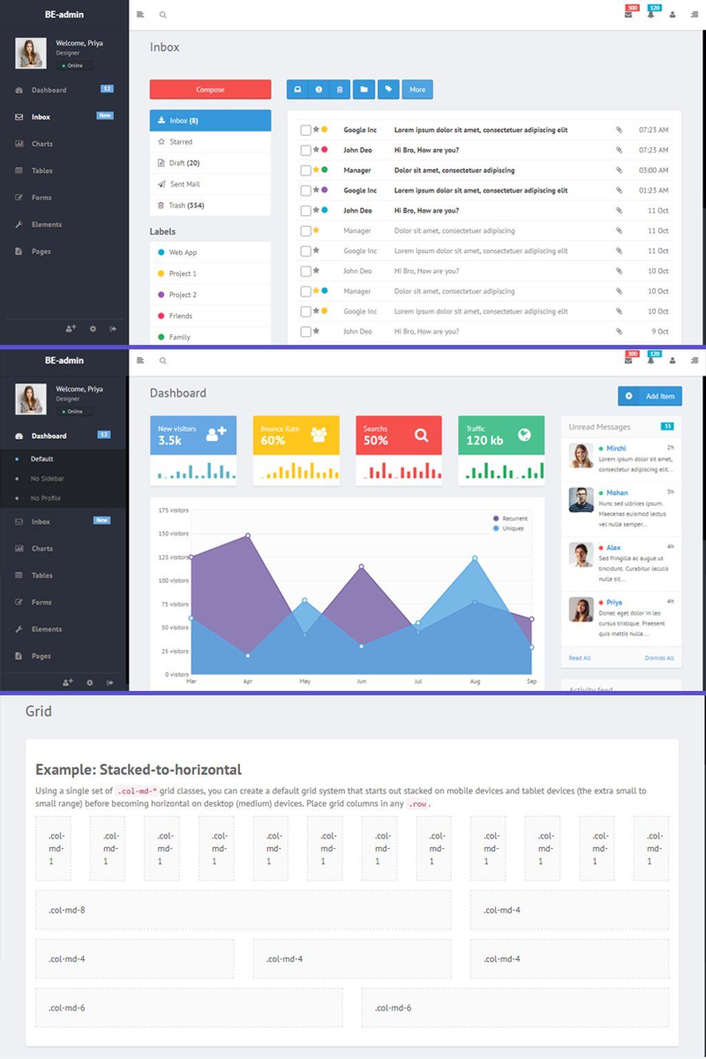 "Administrativí šablona ""Be admin - Bootstrap"" #67067 - screenshot"