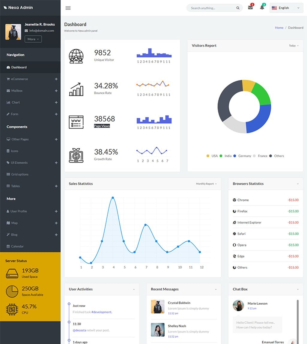 Nexa - Bootstrap 4 Dashboard Admin Template #67279