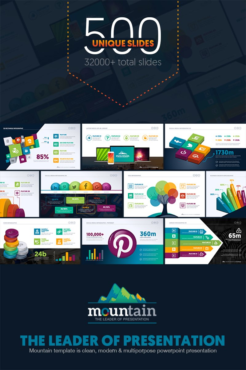 Multipurpose Business Infographic Presentation - Template PowerPoint №67443
