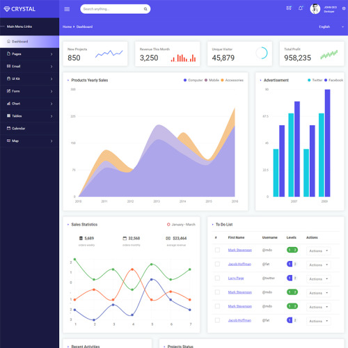 Crystal -  Bootstrap 4 Dashboard - Admin Template based on Bootstrap
