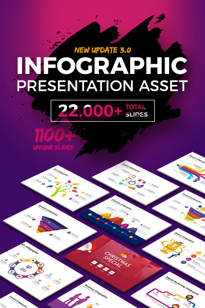 Pacchetto di infografica - Template di PowerPoint della presentazione Asset v2.1 #67716