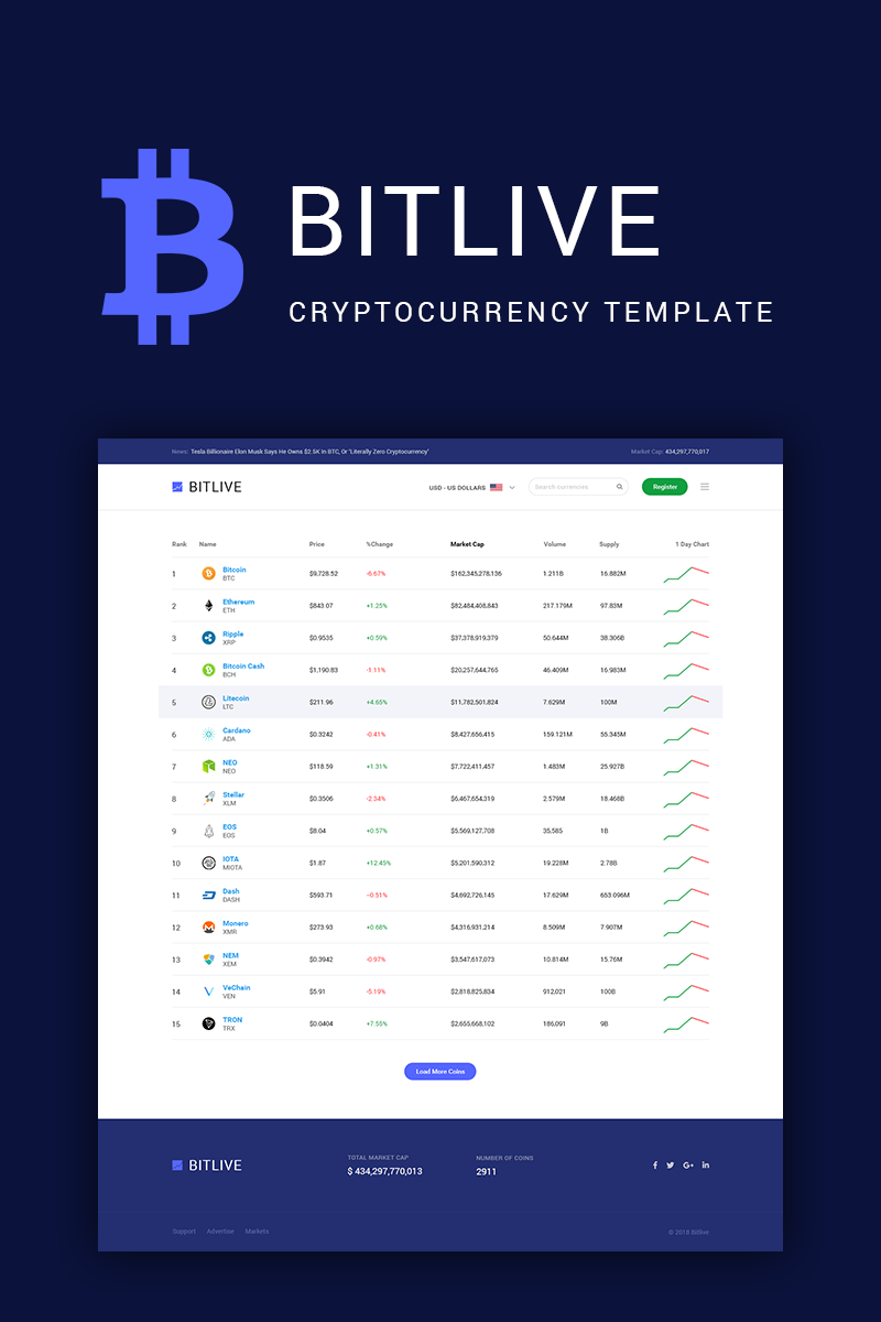 "Modello PSD Bootstrap #68444 ""BITLIVE - Crypto Currency and Mining"""