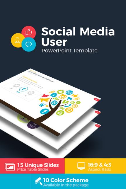 Social Media User Infographic