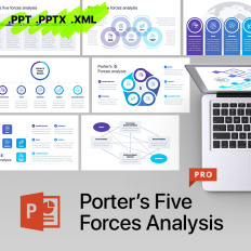 Business powerpoint templates business ppt templates business porters five forces analysis accmission Images