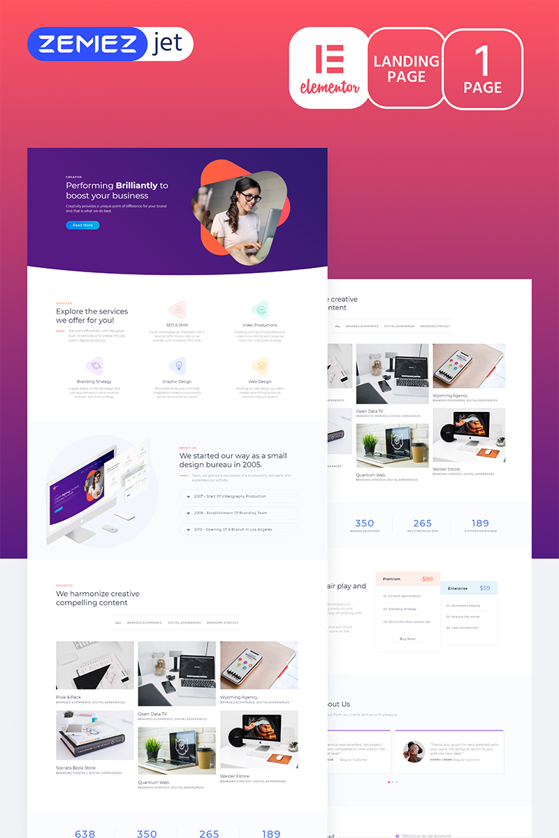 """Marketz - Digital Agency"" modèle Elementor  #70272"