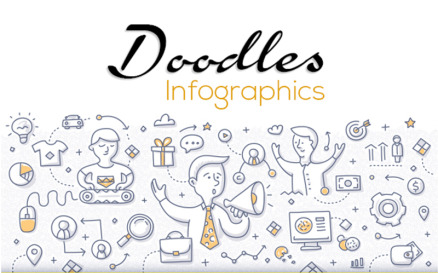 Doodle Infographic Set 1 PowerPoint Template