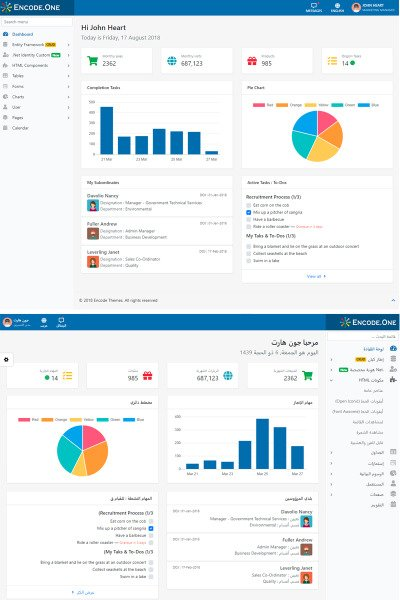 Encode One - Bootstrap 4 .Net Core 2 X Admin Template #71500