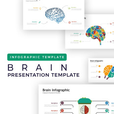 Business model canvas templates ppt template monster brain presentation infographic powerpoint template for business model accmission Images