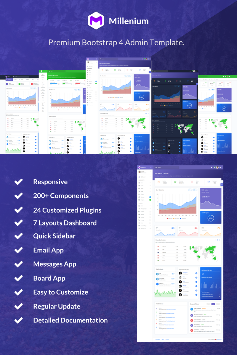 "Template Admin Responsive #73666 ""Millenium - Bootstrap 4 Dashboard"" - screenshot"