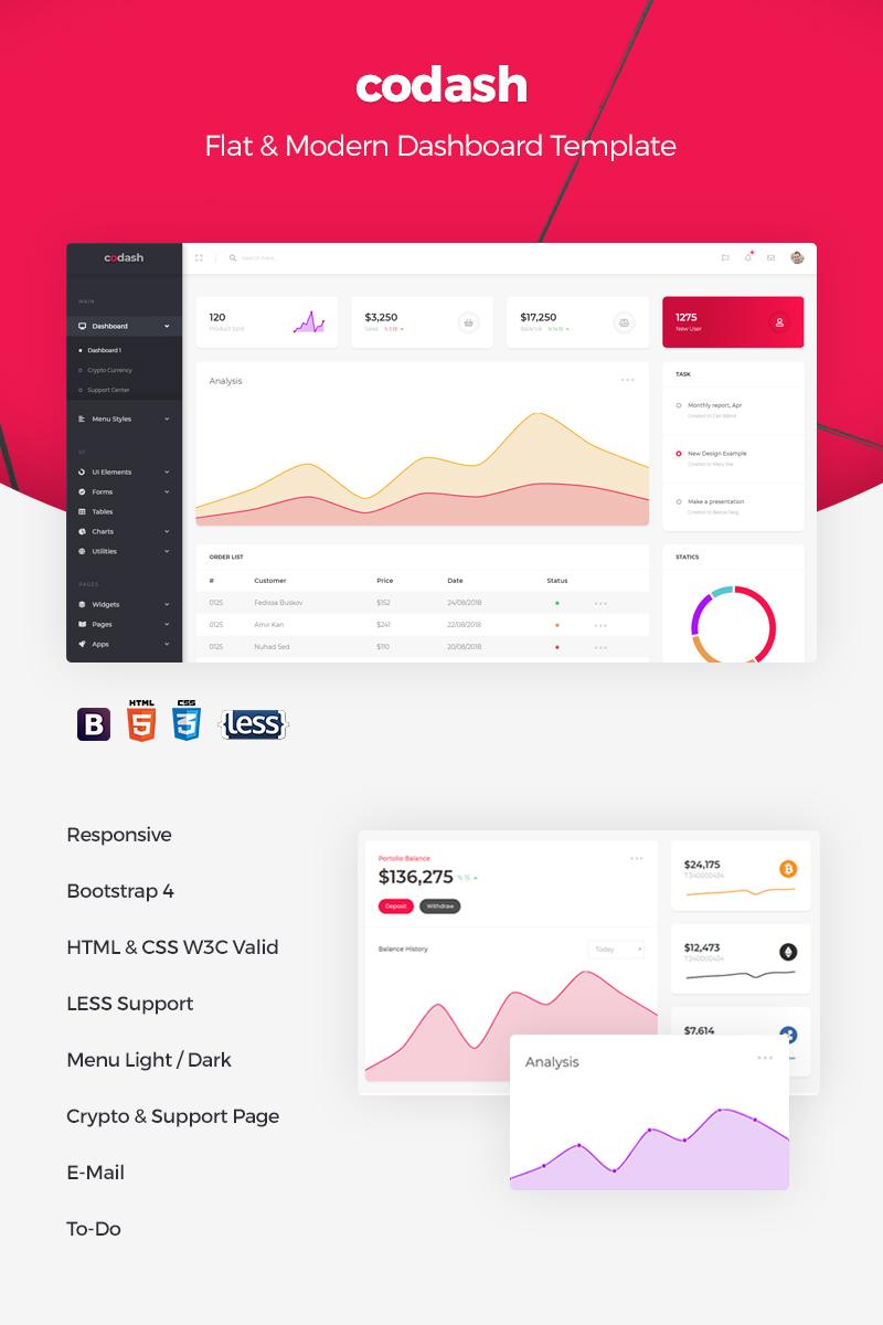 Bootstrap Codash - Responsive Admin sablon 74069